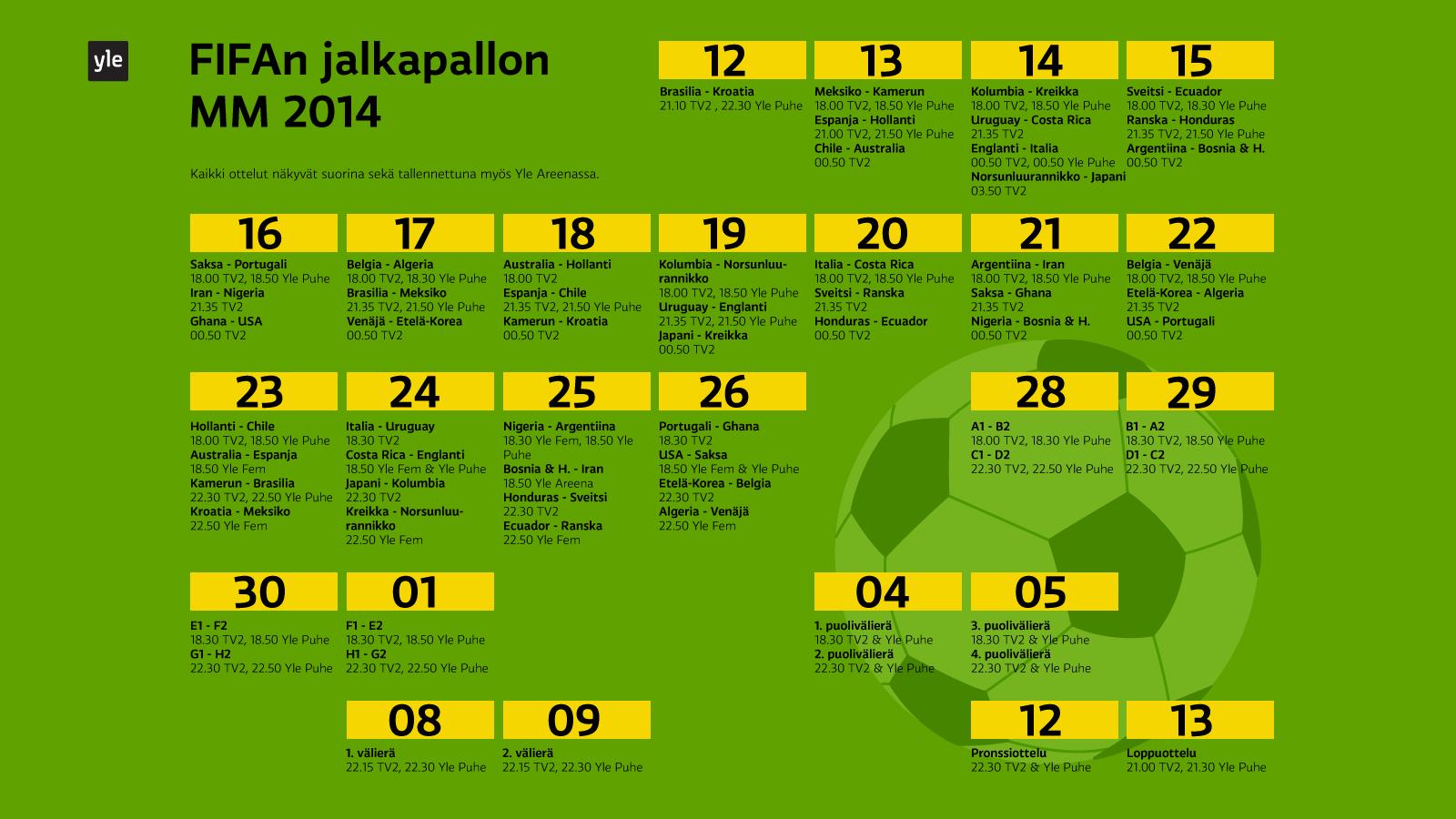 Jalkapallon Mm 2021 Finaali